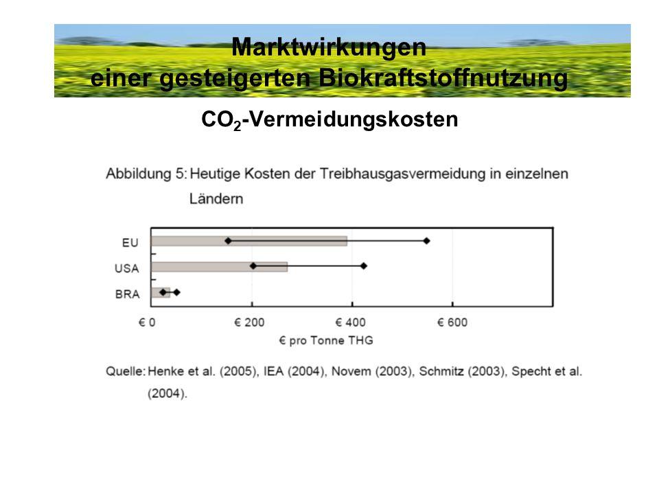 Marktwirkungen einer gesteigerten Biokraftstoffnutzung CO 2 -Vermeidungskosten