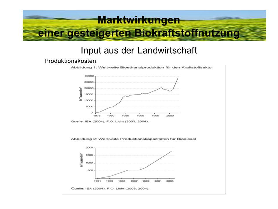 Marktwirkungen einer gesteigerten Biokraftstoffnutzung Input aus der Landwirtschaft Produktionskosten: