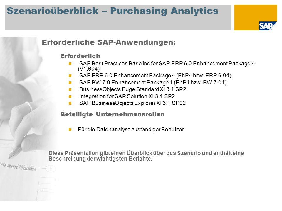 Szenarioüberblick – Purchasing Analytics Erforderliche SAP-Anwendungen: Diese Präsentation gibt einen Überblick über das Szenario und enthält eine Beschreibung der wichtigsten Berichte.