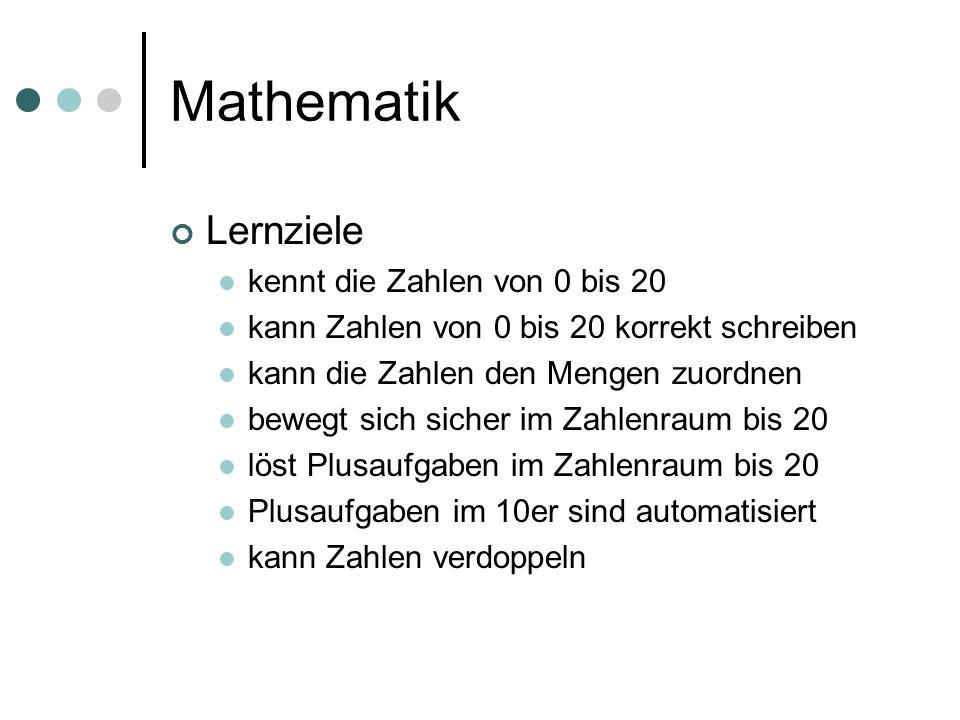 Mathematik Lernziele kennt die Zahlen von 0 bis 20 kann Zahlen von 0 bis 20 korrekt schreiben kann die Zahlen den Mengen zuordnen bewegt sich sicher i