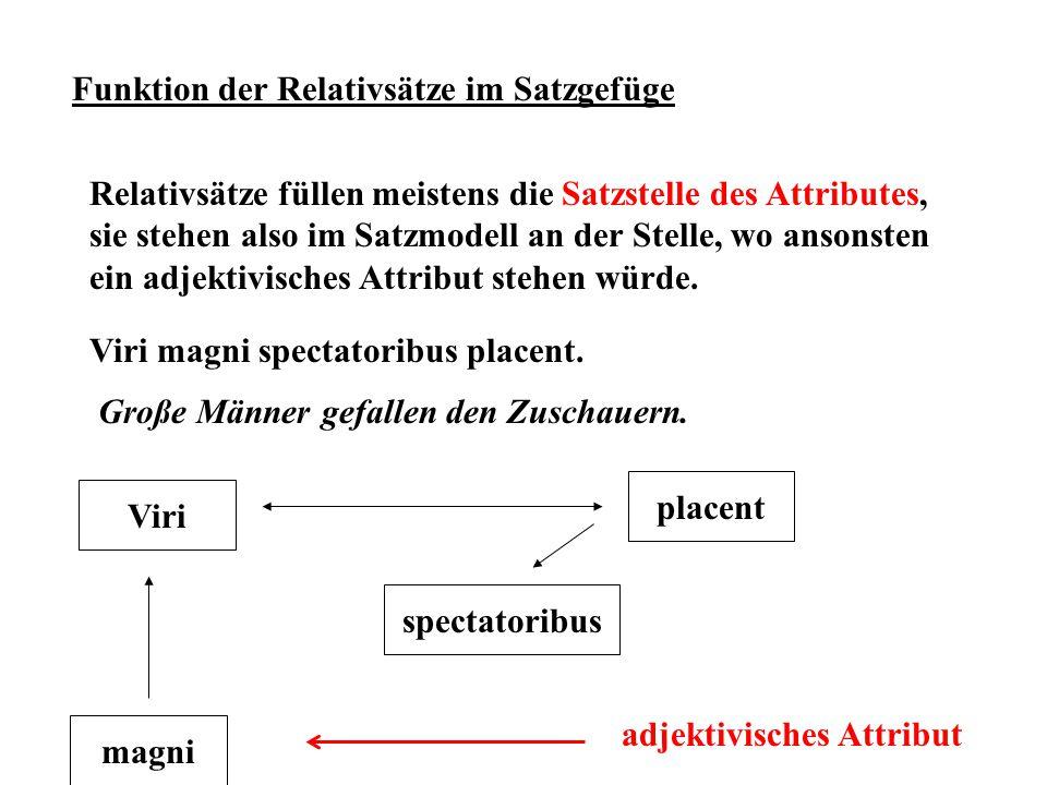 Funktion der Relativsätze im Satzgefüge Relativsätze füllen meistens die Satzstelle des Attributes, sie stehen also im Satzmodell an der Stelle, wo ansonsten ein adjektivisches Attribut stehen würde.