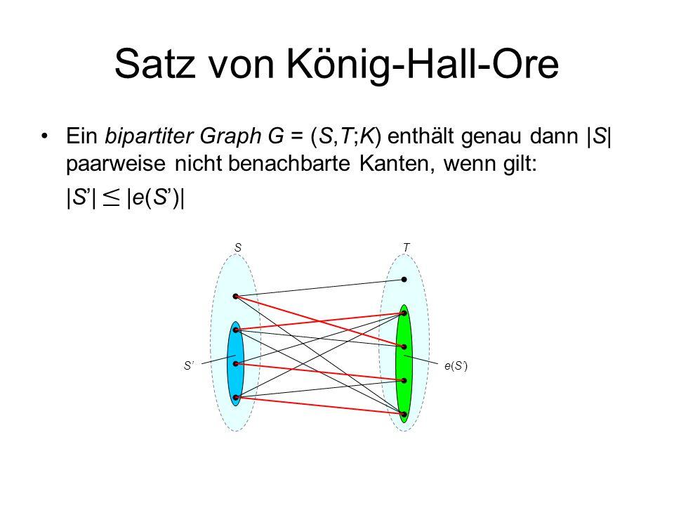 Satz von König-Hall-Ore Ein bipartiter Graph G = (S,T;K) enthält genau dann  S  paarweise nicht benachbarte Kanten, wenn gilt:  S'   e(S')  TS e(S')S'
