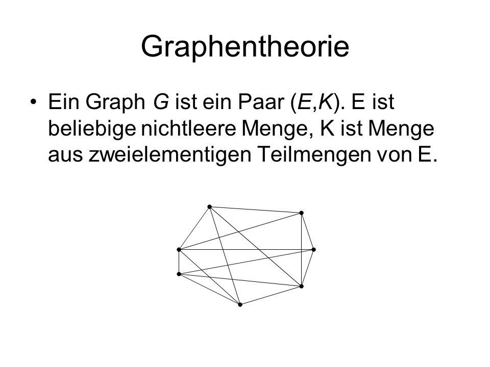 Graphentheorie Ein Graph G ist ein Paar (E,K). E ist beliebige nichtleere Menge, K ist Menge aus zweielementigen Teilmengen von E.