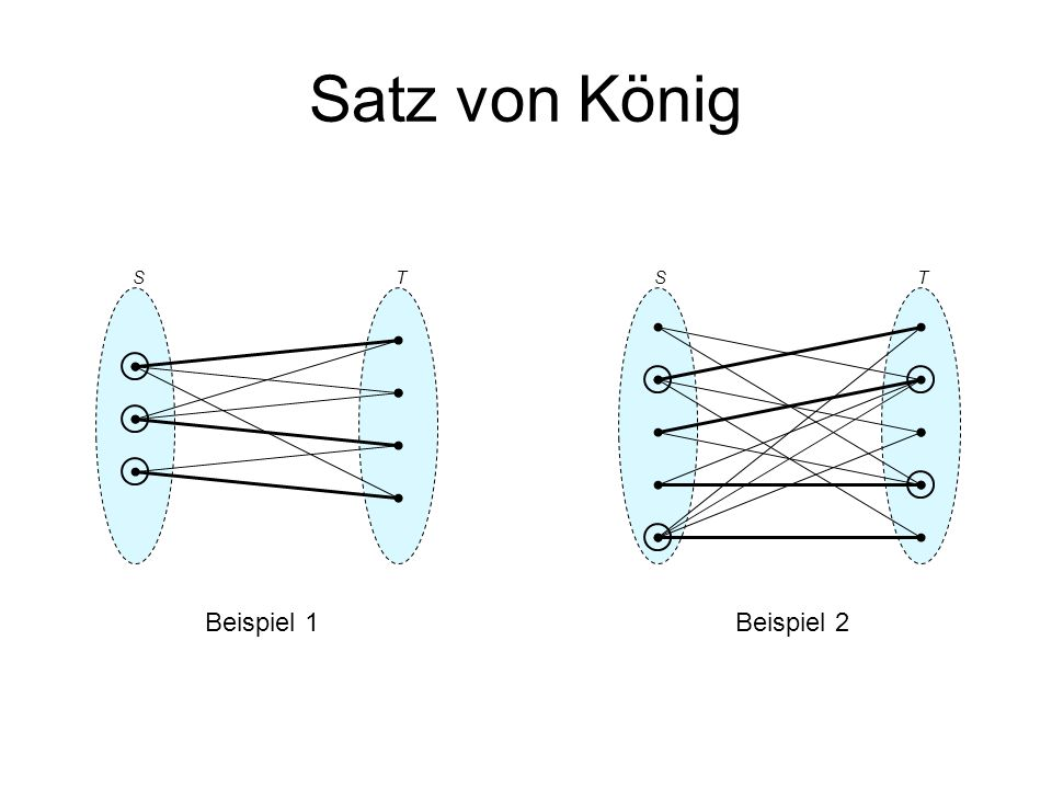 Satz von König Wie sind die entsprechenden Kanten und Ecken zu finden.