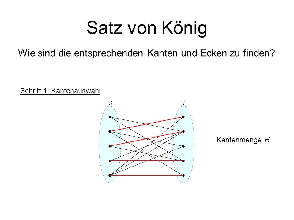 Satz von König Wie sind die entsprechenden Kanten und Ecken zu finden? Schritt 1: Kantenauswahl ST Kantenmenge H