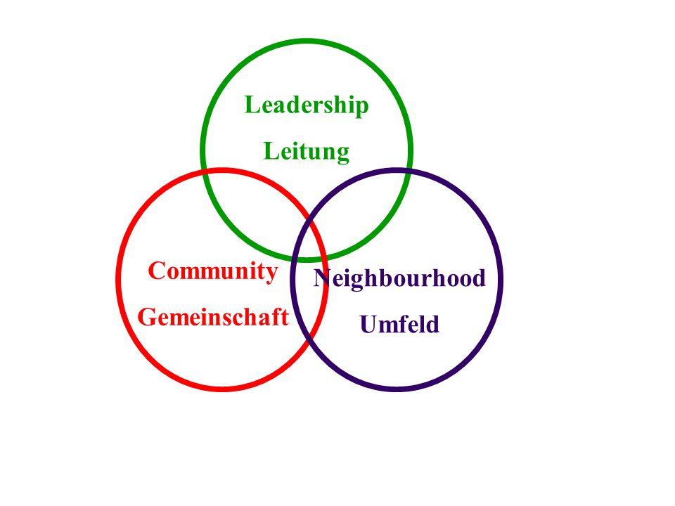 Leadership Leitung Community Gemeinschaft Neighbourhood Umfeld