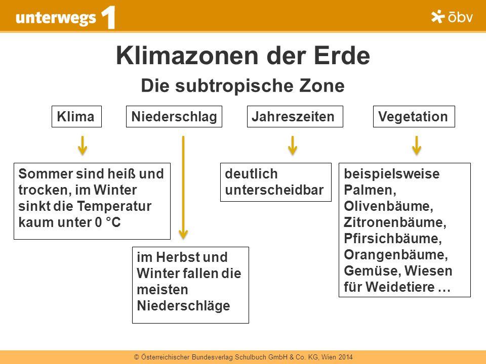 © Österreichischer Bundesverlag Schulbuch GmbH & Co. KG, Wien 2014 Klimazonen der Erde Die subtropische Zone Sommer sind heiß und trocken, im Winter s