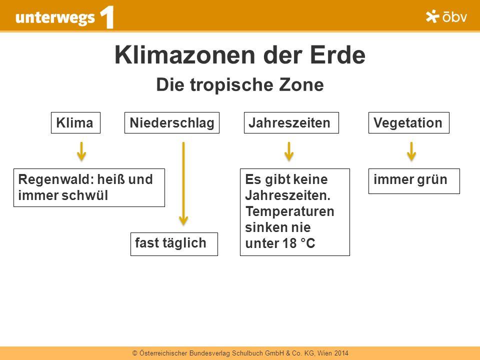 © Österreichischer Bundesverlag Schulbuch GmbH & Co. KG, Wien 2014 Klimazonen der Erde Die tropische Zone Regenwald: heiß und immer schwül fast täglic