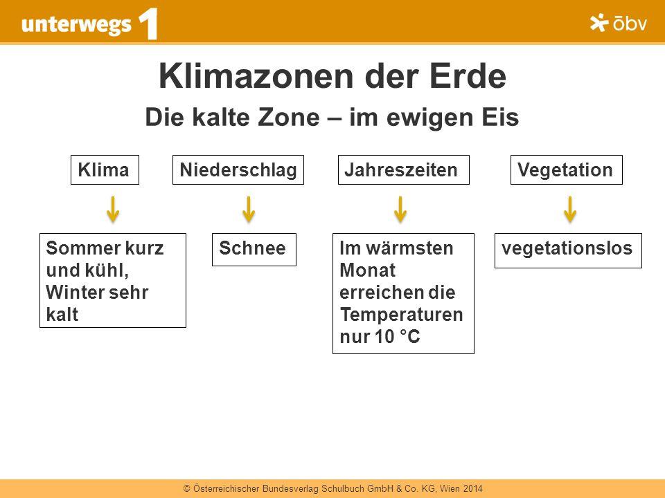 © Österreichischer Bundesverlag Schulbuch GmbH & Co. KG, Wien 2014 Klimazonen der Erde Die kalte Zone – im ewigen Eis Sommer kurz und kühl, Winter seh