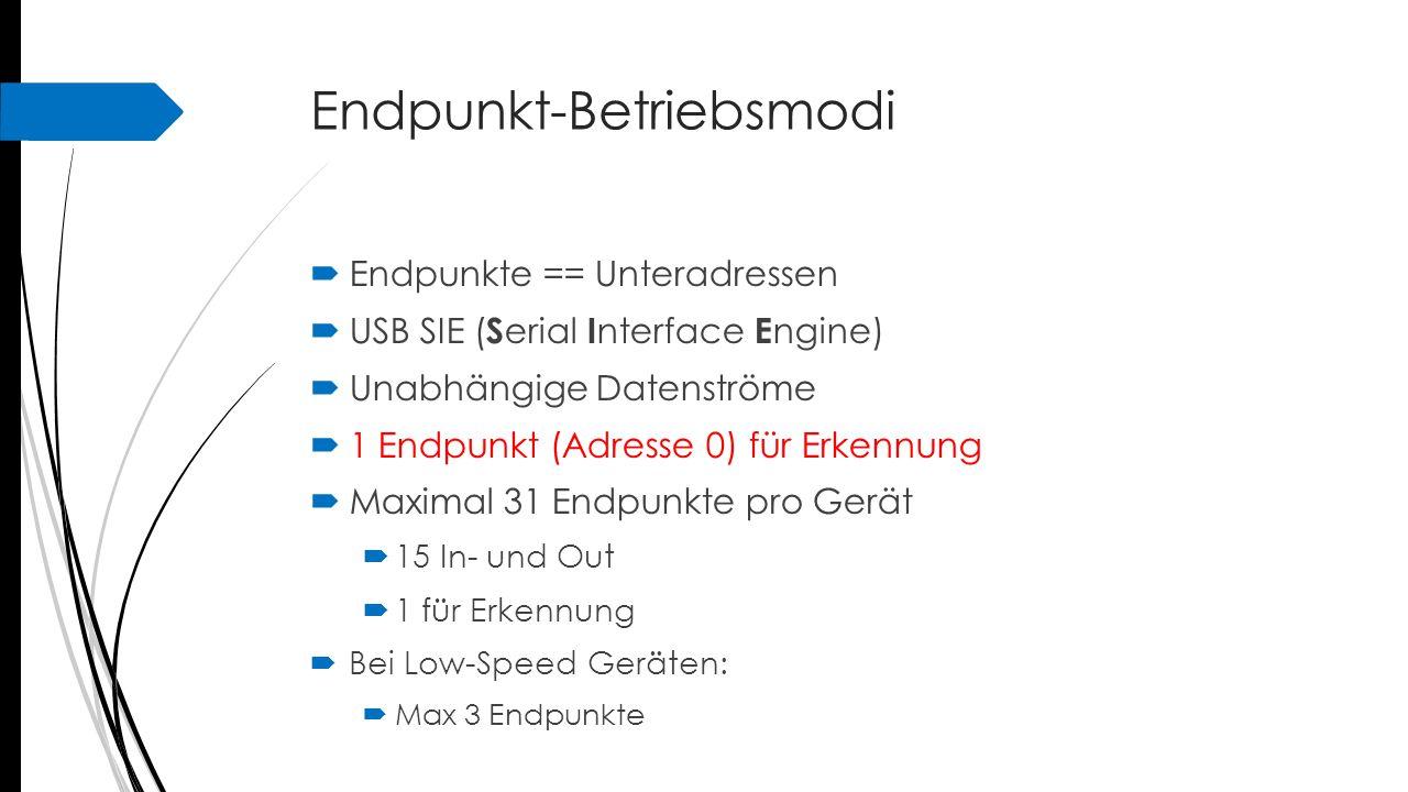 Endpunkt-Betriebsmodi  Endpunkte == Unteradressen  USB SIE ( S erial I nterface E ngine)  Unabhängige Datenströme  1 Endpunkt (Adresse 0) für Erke