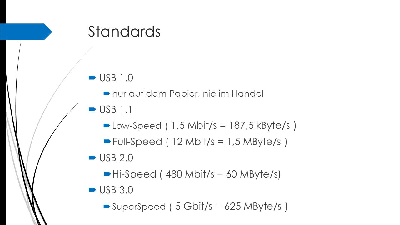 Standards  USB 1.0  nur auf dem Papier, nie im Handel  USB 1.1  Low-Speed ( 1,5 Mbit/s = 187,5 kByte/s )  Full-Speed ( 12 Mbit/s = 1,5 MByte/s )  USB 2.0  Hi-Speed ( 480 Mbit/s = 60 MByte/s)  USB 3.0  SuperSpeed ( 5 Gbit/s = 625 MByte/s )