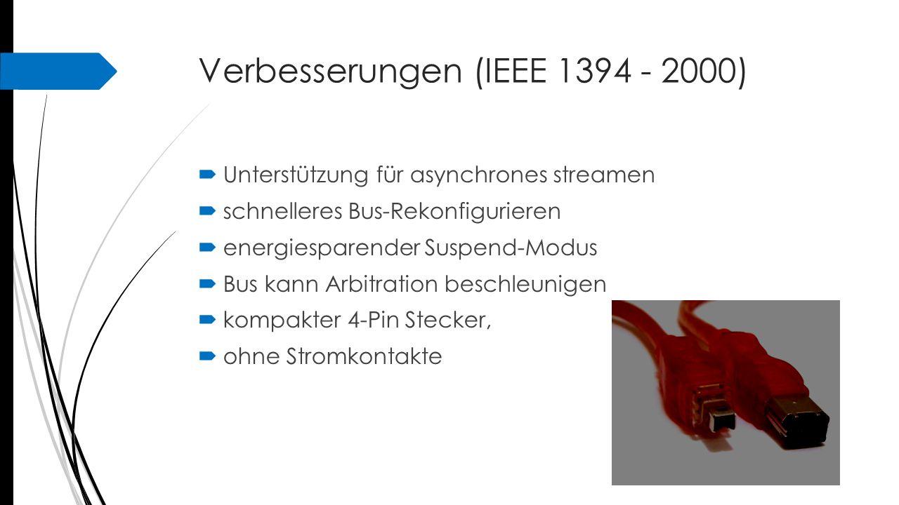Verbesserungen (IEEE 1394 - 2000)  Unterstützung für asynchrones streamen  schnelleres Bus-Rekonfigurieren  energiesparender Suspend-Modus  Bus ka