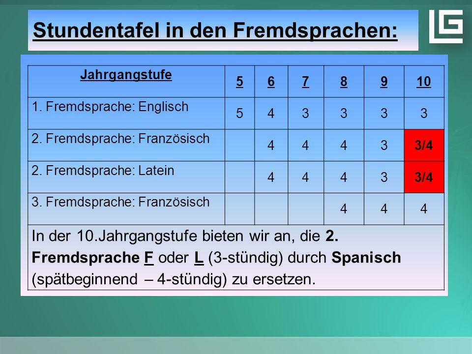 Folgende Sprachenfolgen sind am Ludwigsgymnasiums möglich: Ohne spätbeginnendes Spanisch Mit spätbeginnendem Spanisch NTG: E/F; E/L SG: E/L/F NTG: E/(F)/Sp; E/(L)/Sp; SG: E/(L)/F/Sp Jede Fremdsprache zählt als fortgeführte Fremdsprache NTG: Nur die 1.