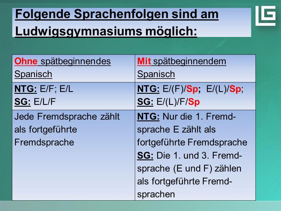 Folgende Sprachenfolgen sind am Ludwigsgymnasiums möglich: Ohne spätbeginnendes Spanisch Mit spätbeginnendem Spanisch NTG: E/F; E/L SG: E/L/F NTG: E/(
