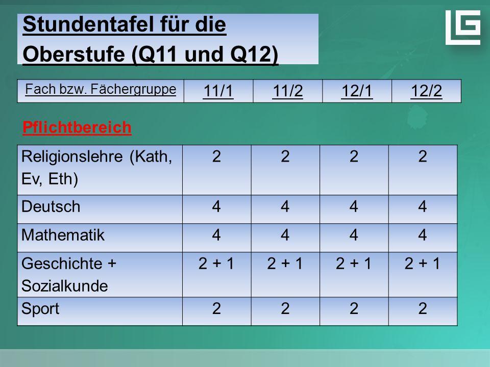 Stundentafel für die Oberstufe (Q11 und Q12) Fach bzw. Fächergruppe 11/111/212/112/2 Religionslehre (Kath, Ev, Eth) 2222 Deutsch4444 Mathematik4444 Ge