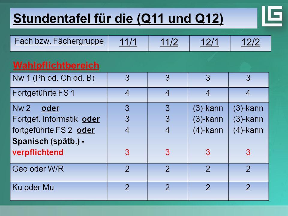 Stundentafel für die (Q11 und Q12) Fach bzw. Fächergruppe 11/111/212/112/2 Nw 1 (Ph od. Ch od. B)3333 Fortgeführte FS 14444 Nw 2 oder Fortgef. Informa