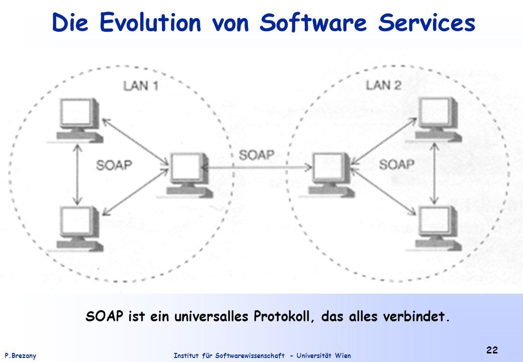 Institut für Softwarewissenschaft - Universität WienP.Brezany 22 Die Evolution von Software Services SOAP ist ein universalles Protokoll, das alles verbindet.
