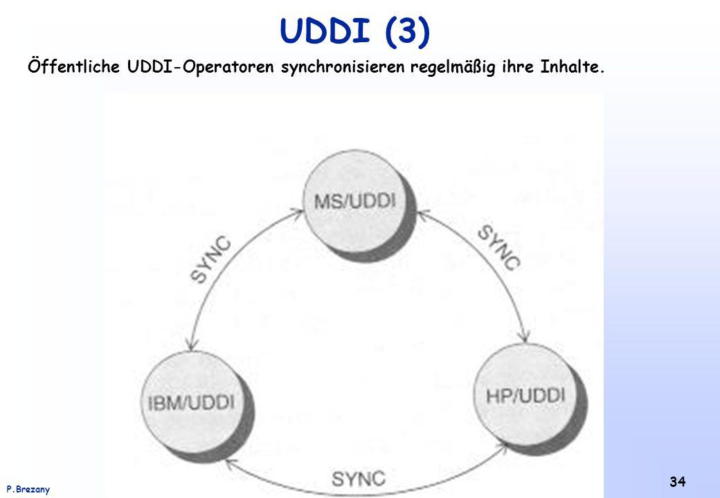 Institut für Softwarewissenschaft - Universität WienP.Brezany 34 UDDI (3) Öffentliche UDDI-Operatoren synchronisieren regelmäßig ihre Inhalte.