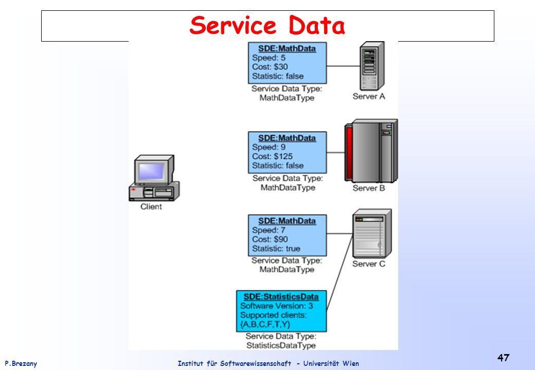 Institut für Softwarewissenschaft - Universität WienP.Brezany 47 Service Data