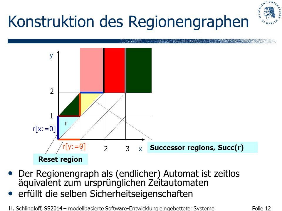 Folie 12 H. Schlingloff, SS2014 – modellbasierte Software-Entwicklung eingebetteter Systeme Konstruktion des Regionengraphen Der Regionengraph als (en