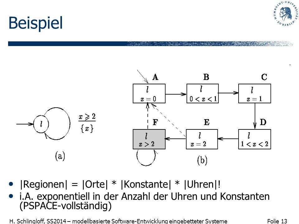 Folie 13 H. Schlingloff, SS2014 – modellbasierte Software-Entwicklung eingebetteter Systeme Beispiel |Regionen| = |Orte| * |Konstante| * |Uhren|! i.A.