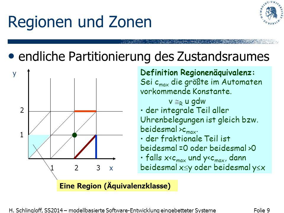 Folie 9 H. Schlingloff, SS2014 – modellbasierte Software-Entwicklung eingebetteter Systeme Regionen und Zonen endliche Partitionierung des Zustandsrau
