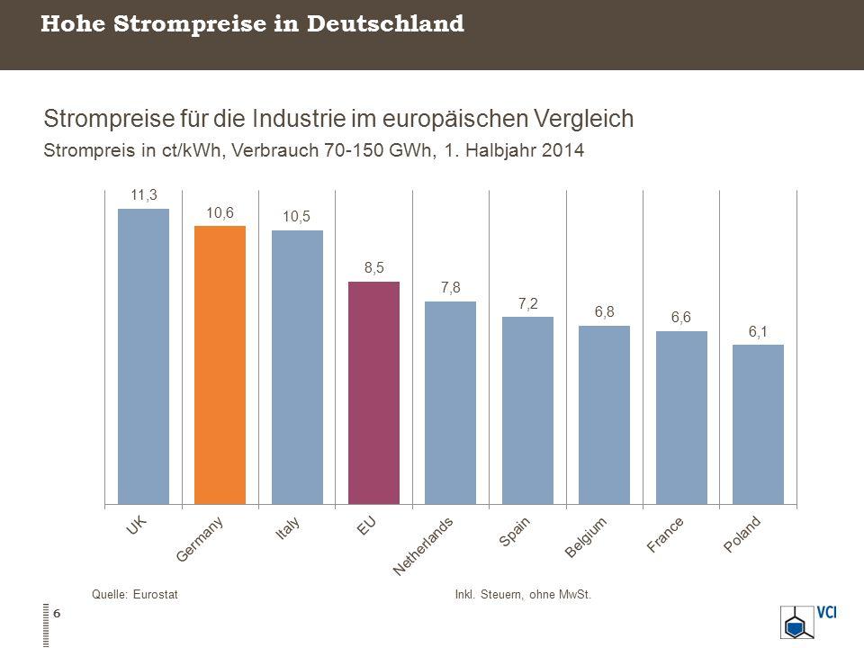 Hohe Strompreise in Deutschland Strompreise für die Industrie im europäischen Vergleich Strompreis in ct/kWh, Verbrauch 70-150 GWh, 1.