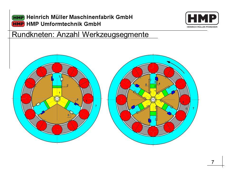 77 Heinrich Müller Maschinenfabrik GmbH HMP Umformtechnik GmbH Rundkneten: Anzahl Werkzeugsegmente