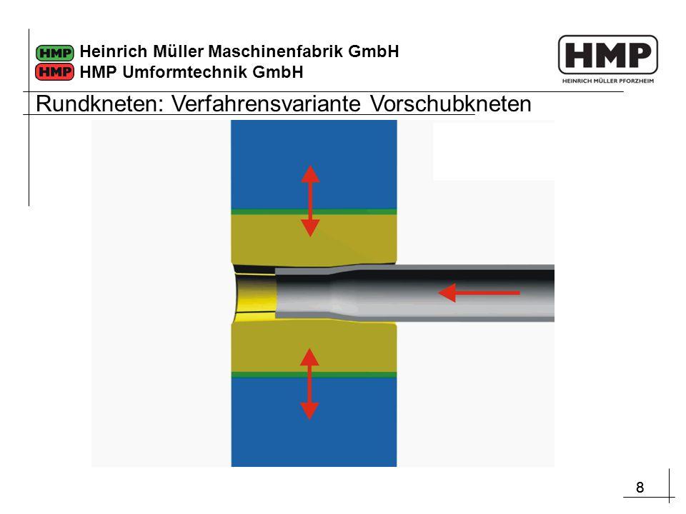 88 Heinrich Müller Maschinenfabrik GmbH HMP Umformtechnik GmbH Rundkneten: Verfahrensvariante Vorschubkneten