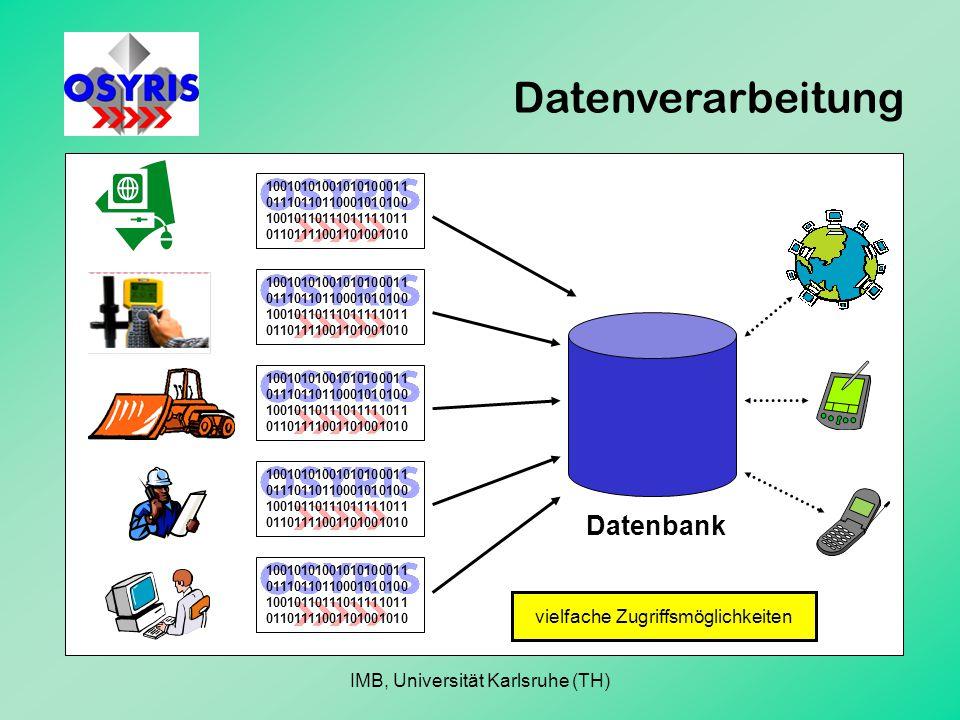 Datenverarbeitung 10010101001010100011 01110110110001010100 10010110111011111011 01101111001101001010 Datenbank Daten kommen von unterschiedlichen Prozessen Speicherung in zentraler Datenbank vielfache Zugriffsmöglichkeiten IMB, Universität Karlsruhe (TH)