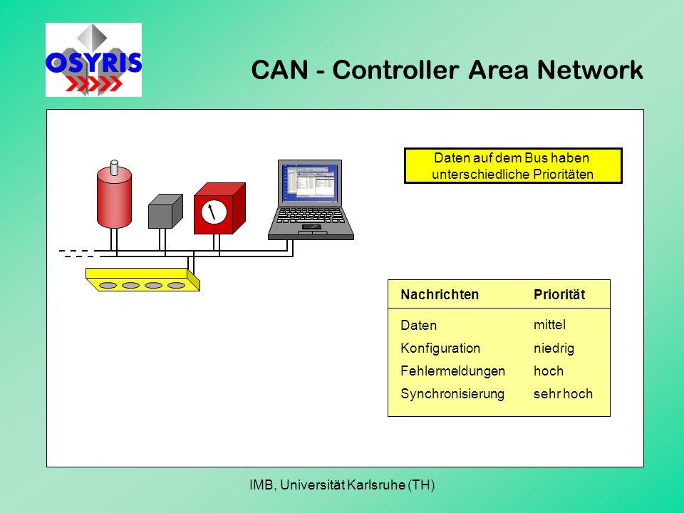 CAN - Controller Area Network Nachrichten Konfiguration Daten Fehlermeldungen Synchronisierung Priorität mittel niedrig hoch sehr hoch Feldbuskabel: 2-adrig, 10 bis 1000 kbaud bis zu 127 Sensoren Kontrolle über Computerschnittstelle Daten auf dem Bus haben unterschiedliche Prioritäten IMB, Universität Karlsruhe (TH)