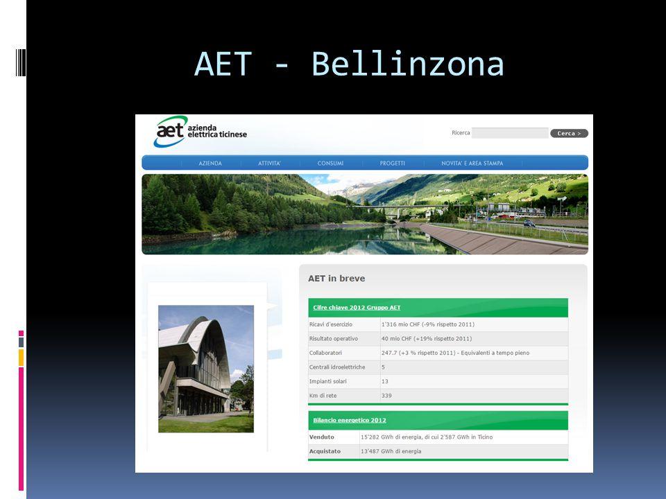 AET - Bellinzona