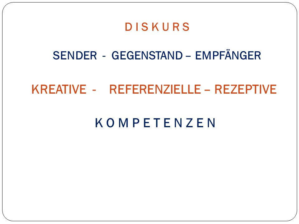 D I S K U R S SENDER - GEGENSTAND – EMPFÄNGER KREATIVE - REFERENZIELLE – REZEPTIVE K O M P E T E N Z E N