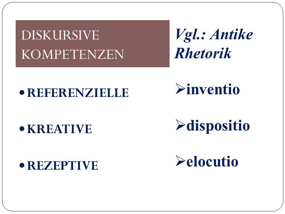 DISKURSIVE KOMPETENZEN REFERENZIELLE KREATIVE REZEPTIVE Vgl.: Antike Rhetorik  inventio  dispositio  elocutio