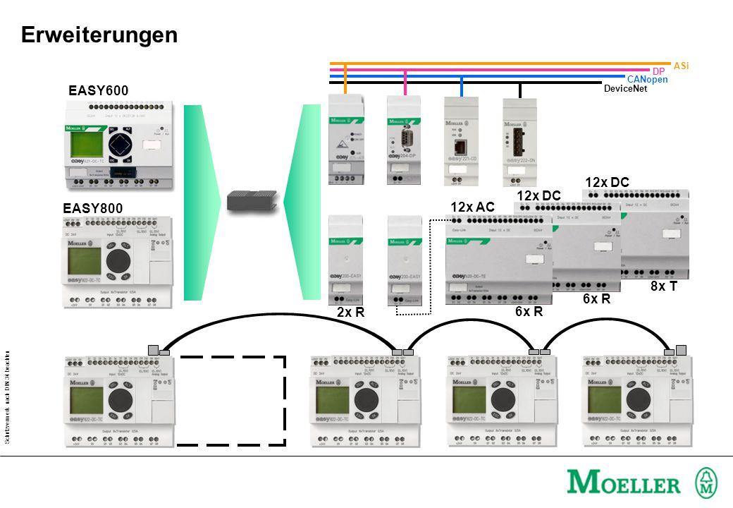 Schutzvermerk nach DIN 34 beachten ASi DP CANopen DeviceNet EASY600 EASY800 2x R 6x R 8x T 12x AC 12x DC Erweiterungen