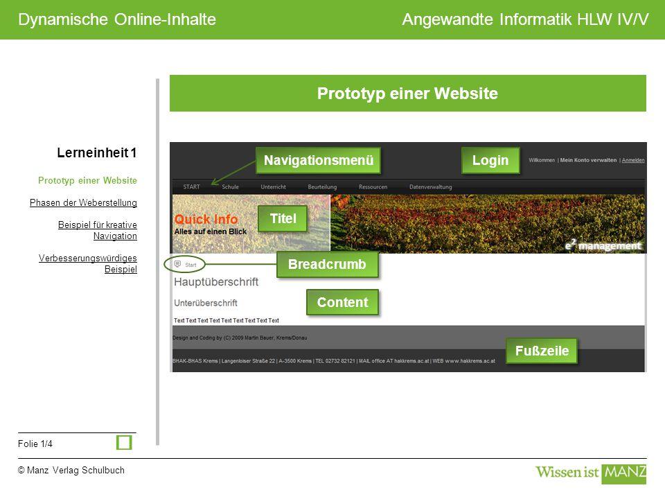 © Manz Verlag Schulbuch Angewandte Informatik HLW IV/V Folie 1/4 Dynamische Online-Inhalte Prototyp einer Website Lerneinheit 1 Prototyp einer Website