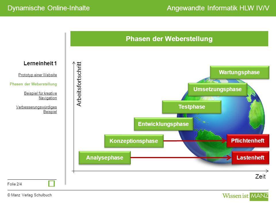 © Manz Verlag Schulbuch Angewandte Informatik HLW IV/V Folie 2/4 Dynamische Online-Inhalte Phasen der Weberstellung Lerneinheit 1 Analysephase Konzept