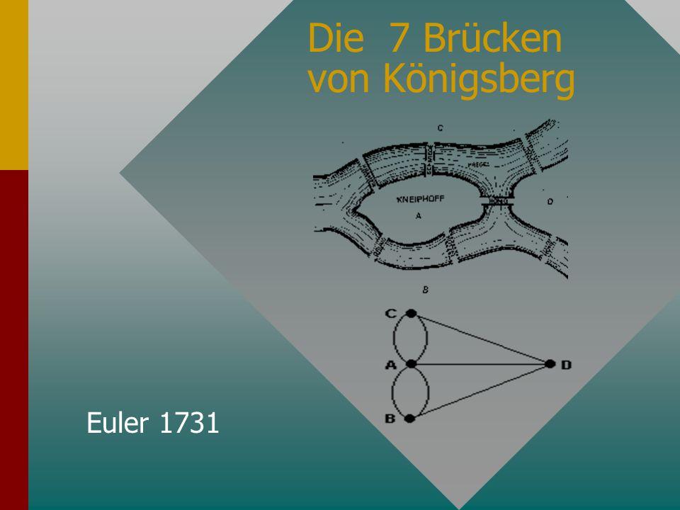 Die 7 Brücken von Königsberg Euler 1731
