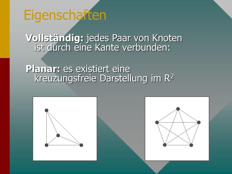 Eigenschaften Planar: es existiert eine kreuzungsfreie Darstellung im R 2 Vollständig: jedes Paar von Knoten ist durch eine Kante verbunden: