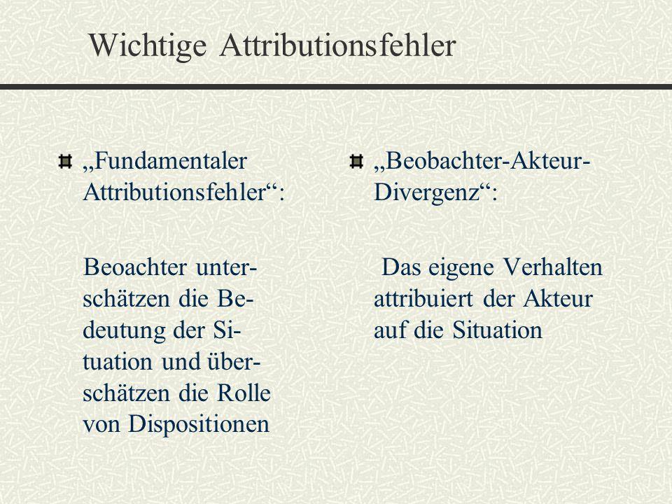 """Wichtige Attributionsfehler """"Fundamentaler Attributionsfehler"""": Beoachter unter- schätzen die Be- deutung der Si- tuation und über- schätzen die Rolle"""