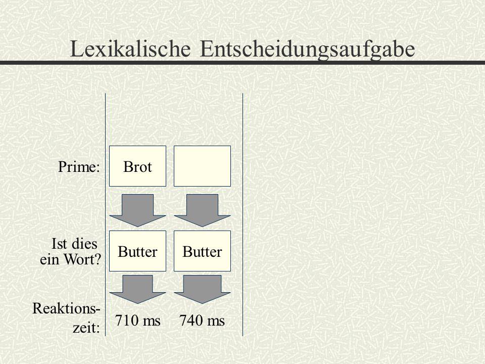 Lexikalische Entscheidungsaufgabe Prime: Brot Ist dies ein Wort? Reaktions- zeit: Butter 710 ms740 ms