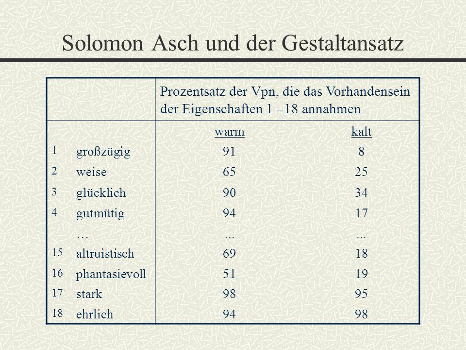 Solomon Asch und der Gestaltansatz Prozentsatz der Vpn, die das Vorhandensein der Eigenschaften 1 –18 annahmen warm kalt 1 großzügig918 2 weise6525 3