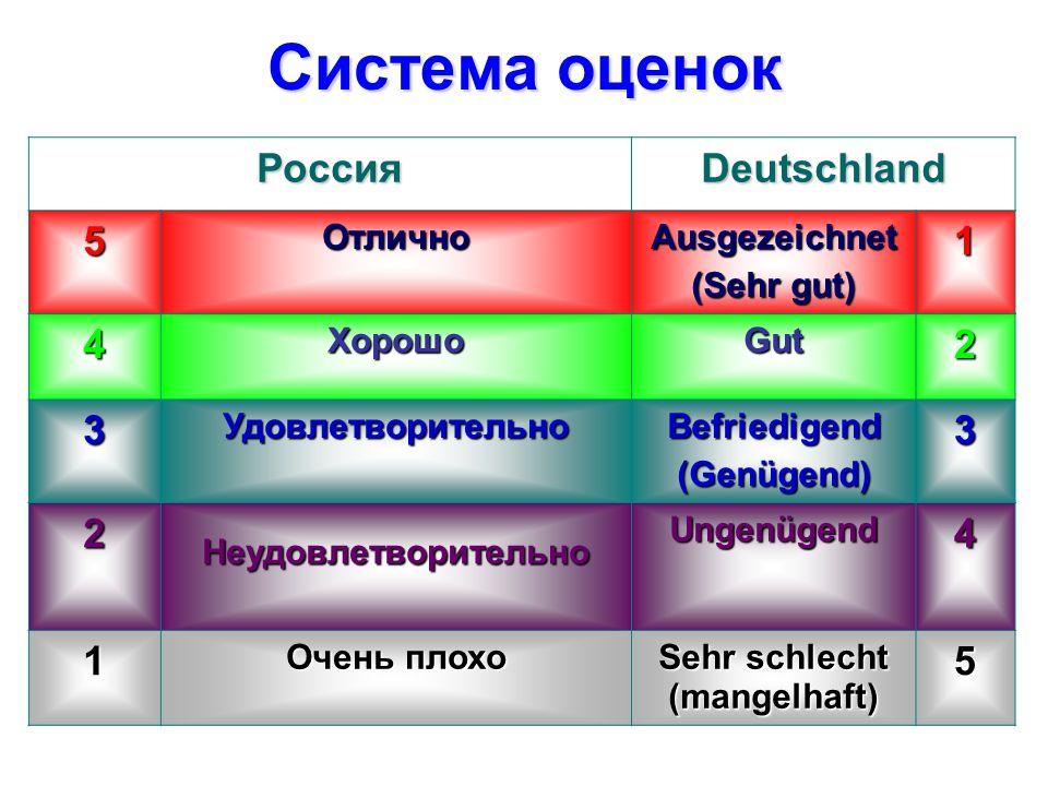 Система оценок РоссияDeutschland 5 ОтличноAusgezeichnet (Sehr gut) 1 4 Хорошо Gut 2 3 УдовлетворительноBefriedigend (Genügend) 3 2 Неудовлетворительно Ungenügend 4 1 Очень плохо Sehr schlecht (mangelhaft) 5