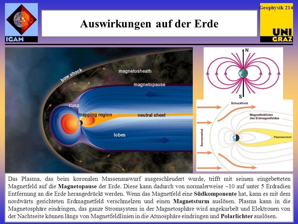 Auswirkungen auf der Erde Das Plasma, das beim koronalen Massenauswurf ausgeschleudert wurde, trifft mit seinem eingebetteten Magnetfeld auf die Magne