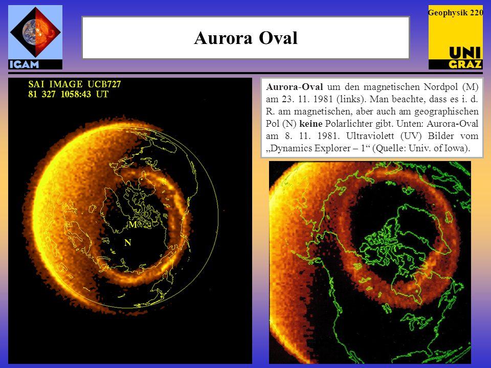 Aurora Oval Aurora-Oval um den magnetischen Nordpol (M) am 23. 11. 1981 (links). Man beachte, dass es i. d. R. am magnetischen, aber auch am geographi