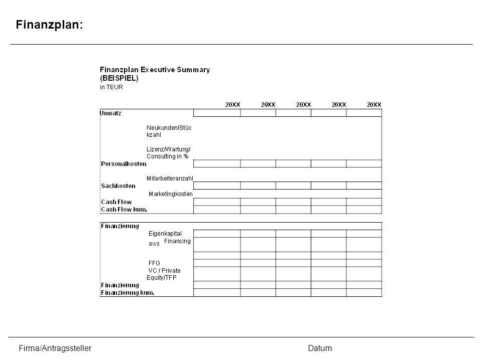 Firma/AntragsstellerDatum Finanzplan: aws
