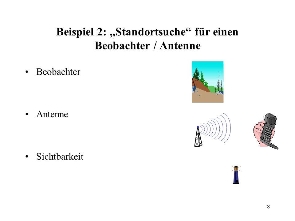 9 Raumbezug der beiden Beispiele Häuser Straßen Banken Objekte Punkt, Linien, Flächen Gelände Feld –Höhe = f(Länge,Breite)