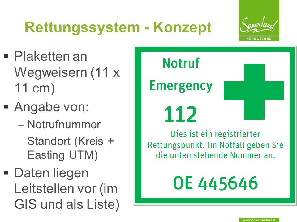 Rettungssystem - Konzept  Plaketten an Wegweisern (11 x 11 cm)  Angabe von: –Notrufnummer –Standort (Kreis + Easting UTM)  Daten liegen Leitstellen vor (im GIS und als Liste)