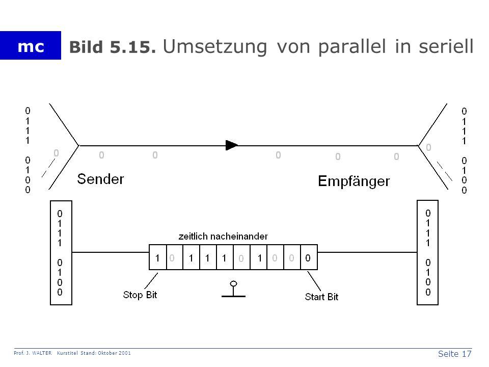 Seite 17 Prof. J. WALTER Kurstitel Stand: Oktober 2001 mc Bild 5.15.