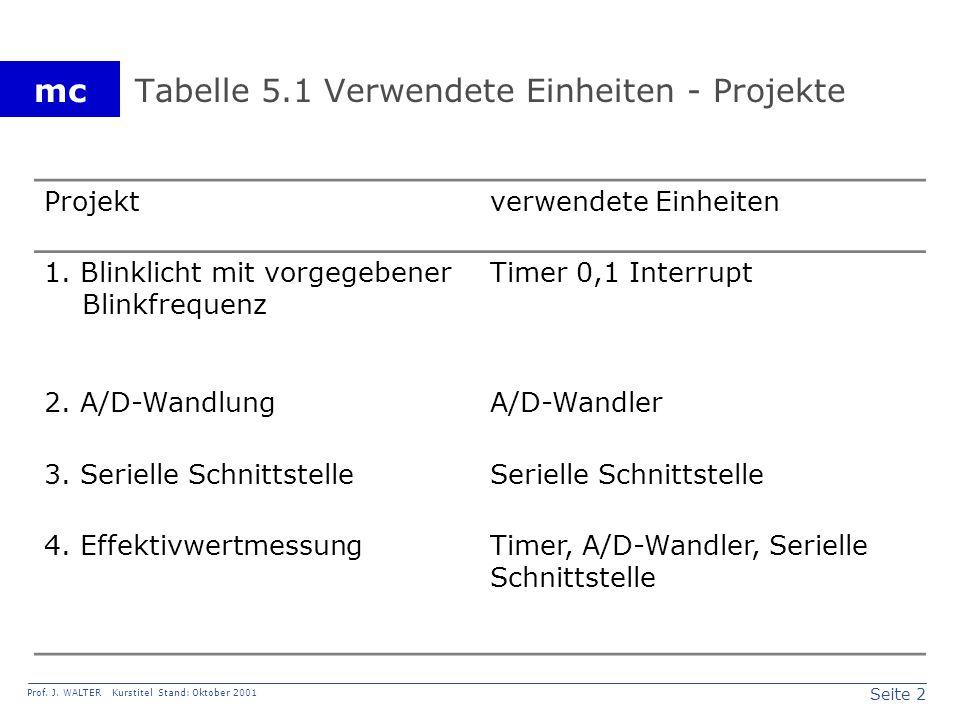 Seite 13 Prof. J. WALTER Kurstitel Stand: Oktober 2001 mc Bild 5.13. Schaltbild ADDA535-Karte